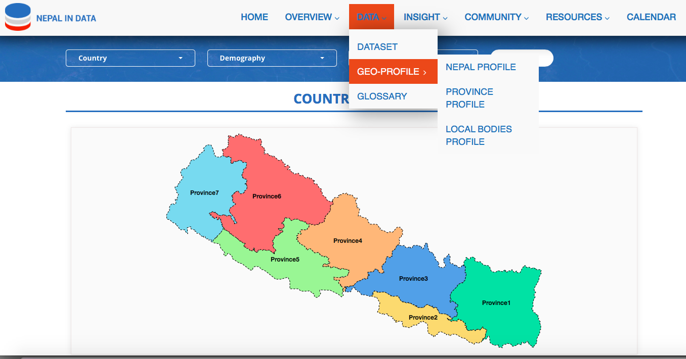 Nepal in Data Launches Geo Profile of 7 Provinces and 753 Local Bodies